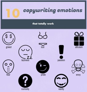 10 copywriting emotions that actually get results